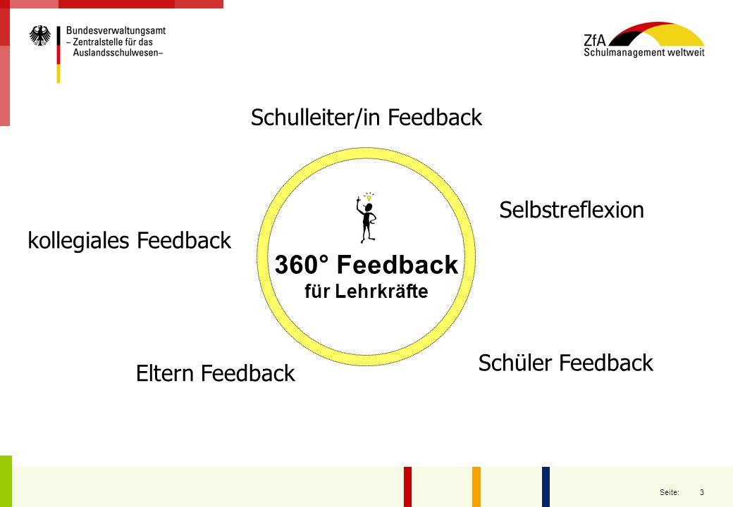 4 Seite: Feedbackebenen Institutionelles Lernen Evaluation Peer Review BLI Individuelles Lernen Individuelles Feedback Schüler/Lehrer… In Anlehnung an Ulrike Luthardt, Prozessbegleiterin, 2008 Kollegiales Feedback