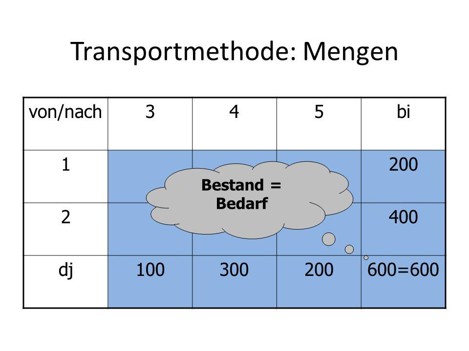 Transportmethode: Kosten von/nach345bi 1200 2400 dj100300200600=600 c 13 =2c 14 =1c 15 =5 c 23 =1c 24 =2 c 25 =3