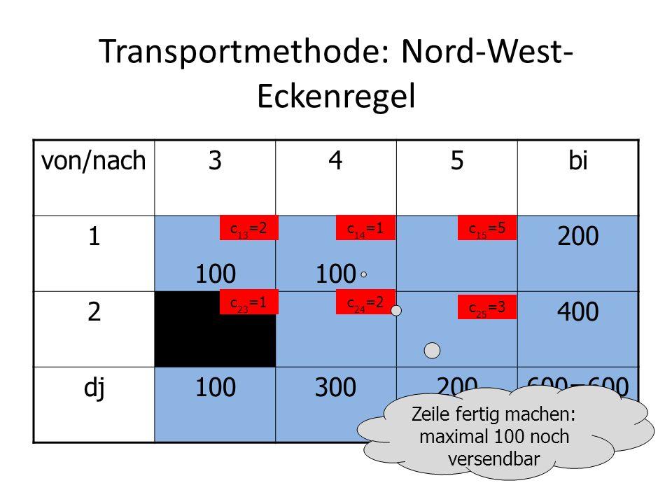 Transportmethode: Nord-West- Eckenregel von/nach345bi 1 100 200 2400 dj100300200600=600 c 13 =2c 14 =1c 15 =5 c 23 =1c 24 =2 c 25 =3 Quelle 1 ist leer