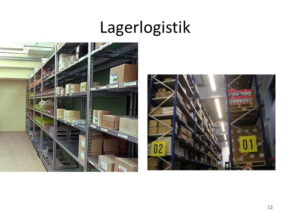 Kernprobleme der Lagerlogistik Lager – Zentrallager und viele Lagerräume verteilt auf dem Gelände bzw.