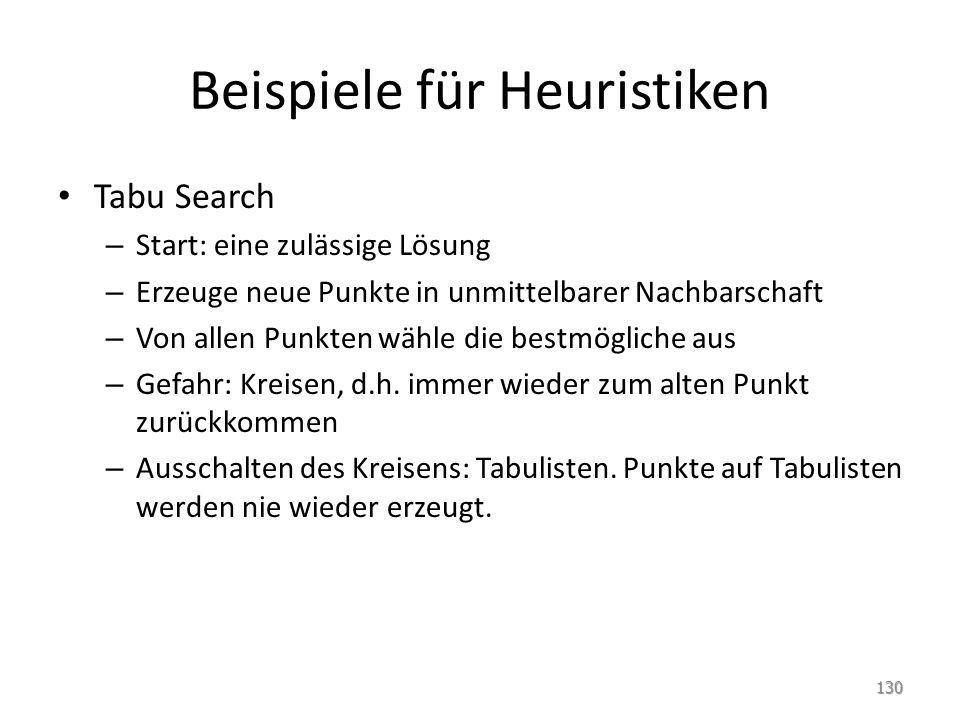 Tabu Search Tabu-Liste: - -ohne: 1 - -Länge = 1: 1-2-1-2-… - -Länge = 2: 1-2-3-1-2-3-… - -Länge = 6: Optimum.