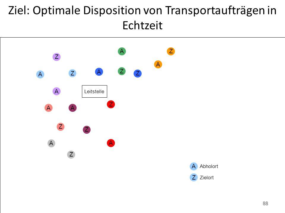 Entscheidungen: Auftragsbündelung welches Fahrzeug übernimmt welchen Auftrag.
