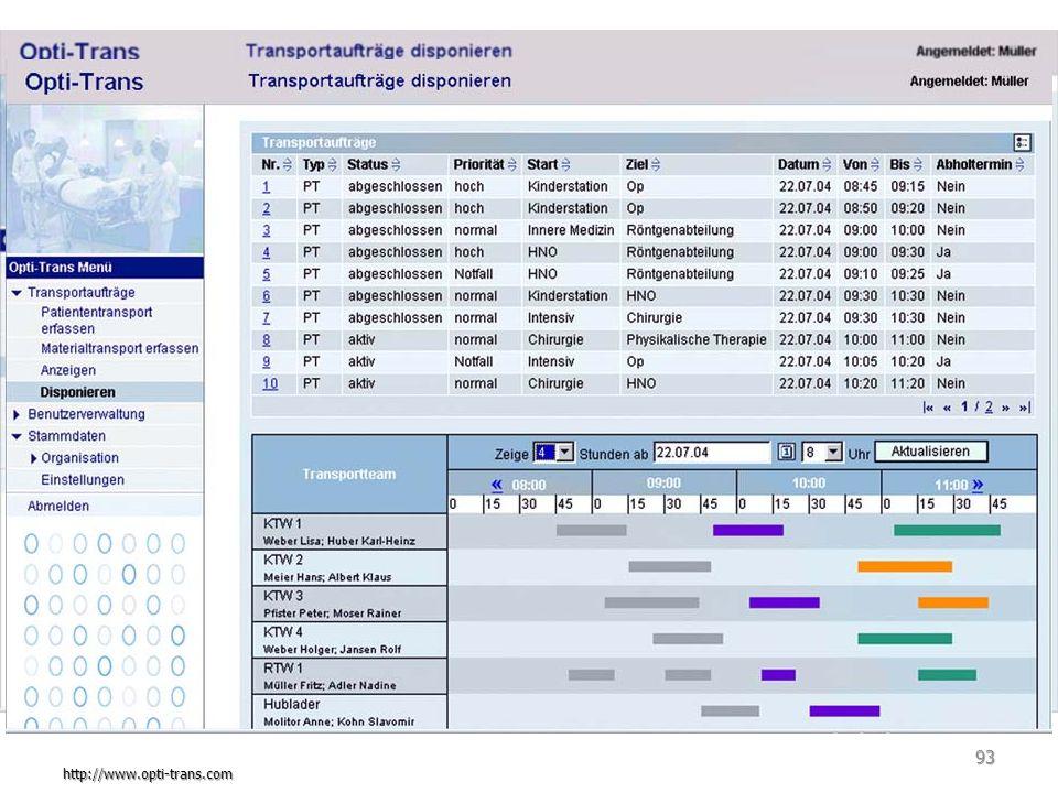 Beispiel: Opti-Trans Reduktion der Patientenwarte- zeit um 26 % ohne Optimierung mit Optimierung 94