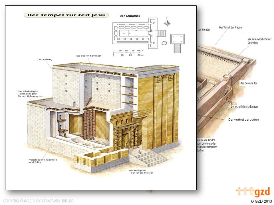 GZD 2013 Der Vorhof der Juden Der Vorhof der Männer Das Heiligtum - nur für Priester - Das Heiligtum - nur für Priester -