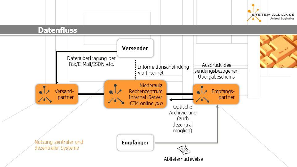 SyApps Modular aufgebaut: Intelligente und innovative Logistiklösungen Die SyApps der System Alliance.