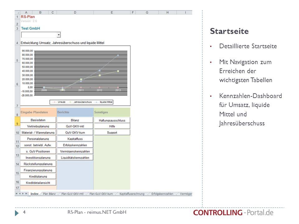 Basisdaten Einstellungen zum aktuellen Jahr & vorläufigen Vorjahresbilanz Eingabe des Unternehmensnamen Vergabe der Sozialversicherungssätze RS-Plan - reimus.NET GmbH 5