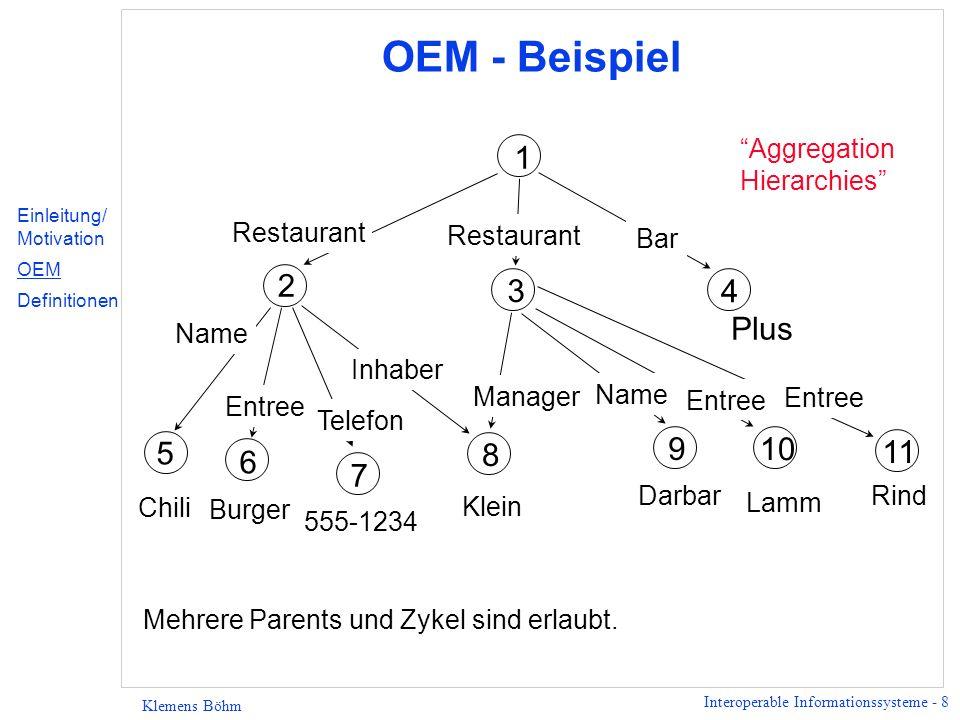 Interoperable Informationssysteme - 9 Klemens Böhm Pfade im OEM-Kontext l Label Path eines OEM Objekts o - Folge von Labels, separiert durch Punkte, l 1.l 2 …l n, so dass man von o aus den Pfad (e 1, …, e n ) traversieren kann, und Kante e i hat Label l i.