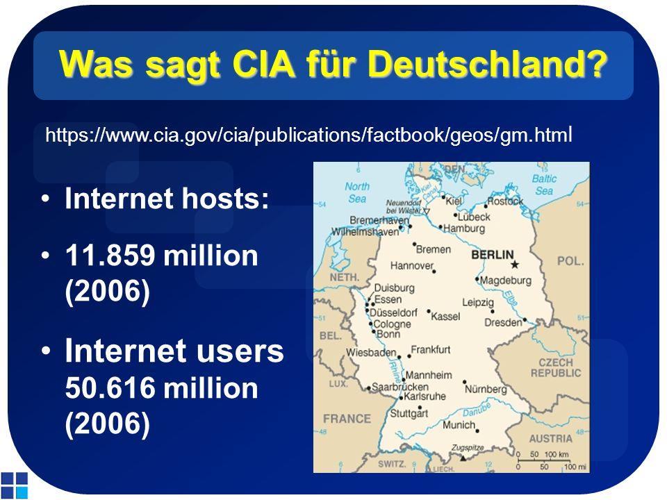 Was sagt CIA für Österreich.