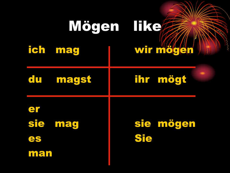 Mögen is most often used in a different form: would like ich möchtewir möchten du möchtestihr möchtet er sie möchte sie möchten esSie man