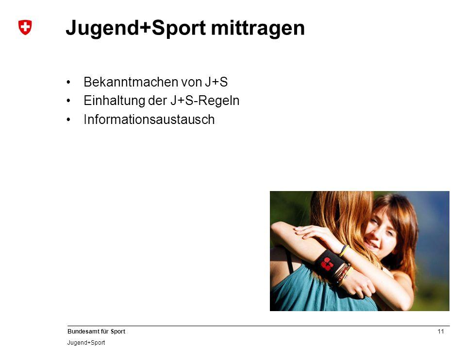 12 Bundesamt für Sport Jugend+Sport Der Aufbau einer Seite Thema Fotos mit einer Legende Hintergrund- informationen Tipps Das ist wichtig Zielsetzung Mit wem
