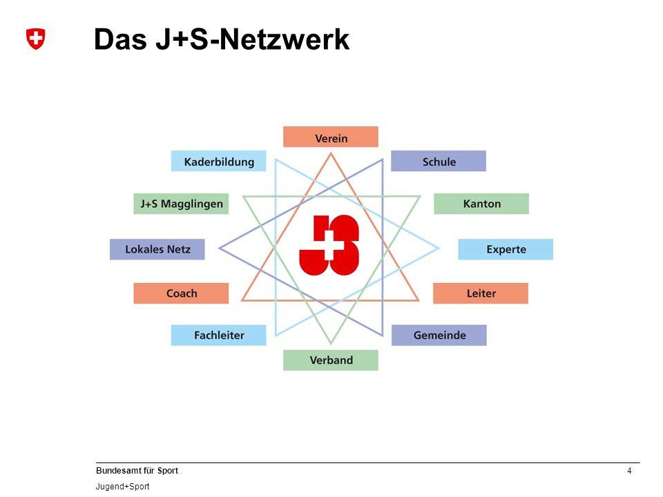 5 Bundesamt für Sport Jugend+Sport Deine Rolle als J+S-Coach Als J+S-Coach hast du eine Schlüsselposition für die Jugendarbeit eures Vereins inne.