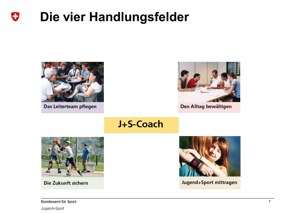 8 Bundesamt für Sport Jugend+Sport Das Leiterteam pflegen Teambildung Teamführung Begleitung und Beratung Karriereplanung Dank und Anerkennung Konfliktbewältigung