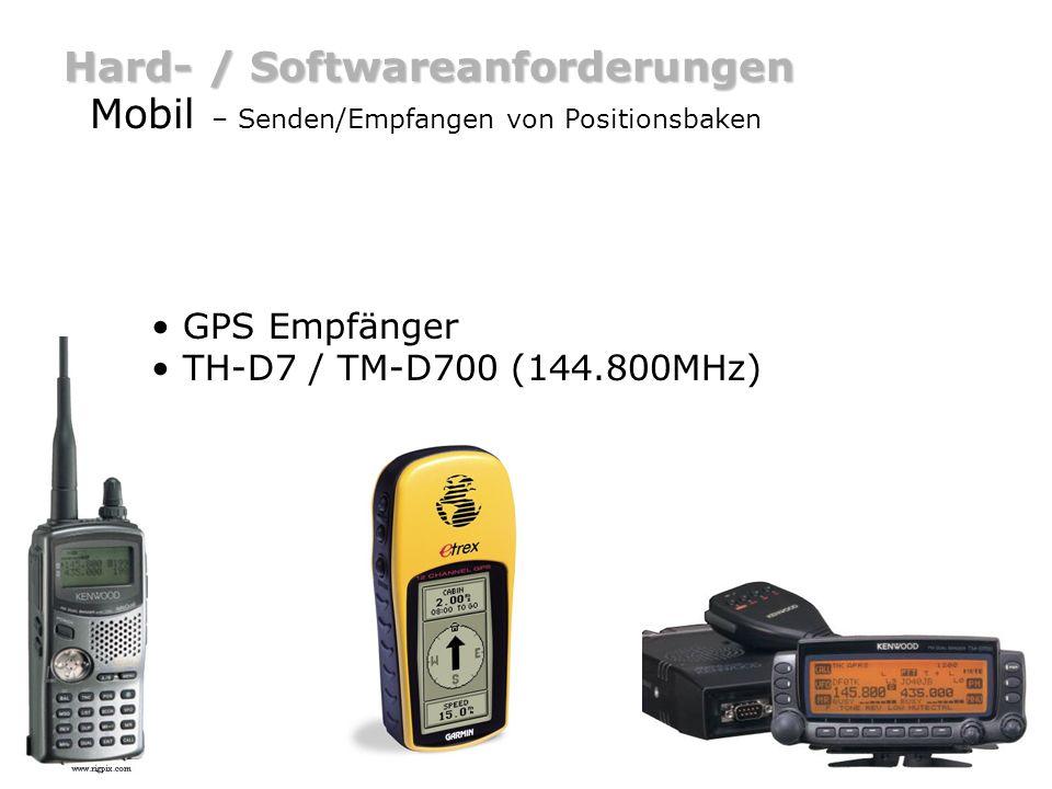 Hard- / Softwareanforderungen Mobil – inclusive Kartendarstellung GPS Empfänger 2m Funkgerät (144.800MHz) 1k2 TNC Laptop oder WinCE / Palm mit APRS Software.