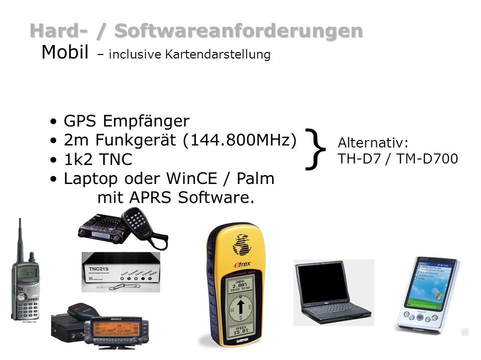 Hard- / Softwareanforderungen Digi 2m Funkgerät (144.800MHz).