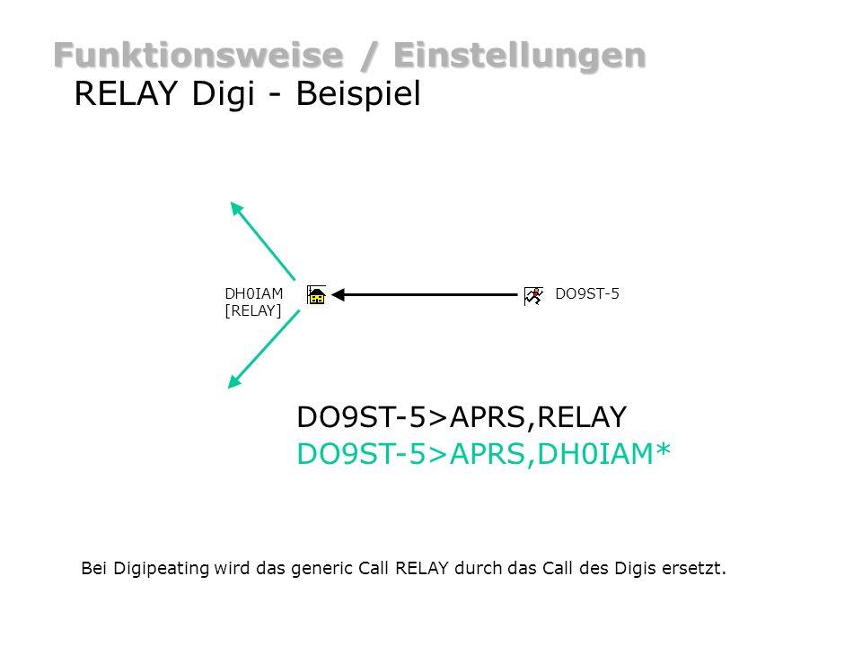 Funktionsweise / Einstellungen WIDE Digi reagiert auf RELAY,WIDE,WIDEm-n,TRACEm-n sowie das eigene Call.