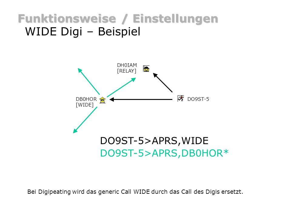 Funktionsweise / Einstellungen RELAY & WIDE Digis Beispiel (multiple hops) DO9ST-5DB0HOR [WIDE] DO9ST-5>APRS,RELAY,WIDE DO9ST-5>APRS,DH0IAM*,WIDE Bei Digipeating werden die generic Calls RELAY & WIDE durch das Call des jeweiligen Digis ersetzt.