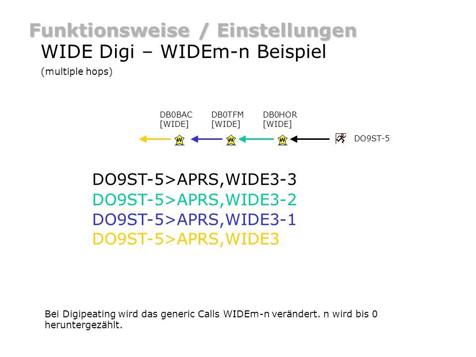 Funktionsweise / Einstellungen WIDE Digi – TRACEm-n Anstelle von APRS,WIDE,WIDE,WIDE,...
