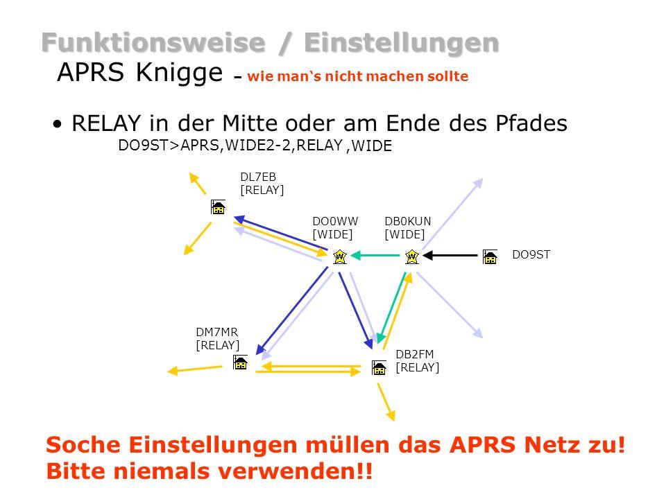 Funktionsweise / Einstellungen APRS Knigge – wie mans nicht machen sollte 2 oder mehr RELAYs hintereinander DO9ST>APRS,RELAY,RELAY,WIDE DB0KUN [WIDE] DO0WW [WIDE] DO9ST DL7EB [RELAY] DM7MR [RELAY] DB2FM [RELAY] Soche Einstellungen müllen das APRS Netz zu.