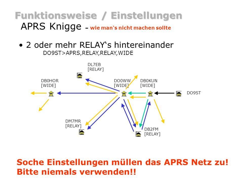 Funktionsweise / Einstellungen APRS Knigge – wie mans nicht machen sollte mehr als 2 WIDEs hintereinander DO9ST>APRS,WIDE,WIDE,WIDE DB0KUN [WIDE] DO0WW [WIDE] DO9ST DL7EB [RELAY] DM7MR [RELAY] DB2FM [RELAY] Soche Einstellungen müllen das APRS Netz zu.