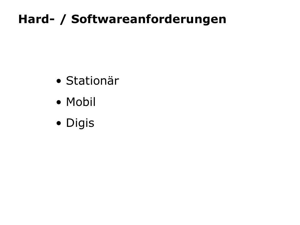 Hard- / Softwareanforderungen Stationär 2m Funkgerät (144.800MHz) 1k2 fähiger TNC PC mit APRS Software z.B: UI-View, WinAPRS, MacAPRS, APRSdos, Xastir } Alternativ: TH-D7 / TM-D700
