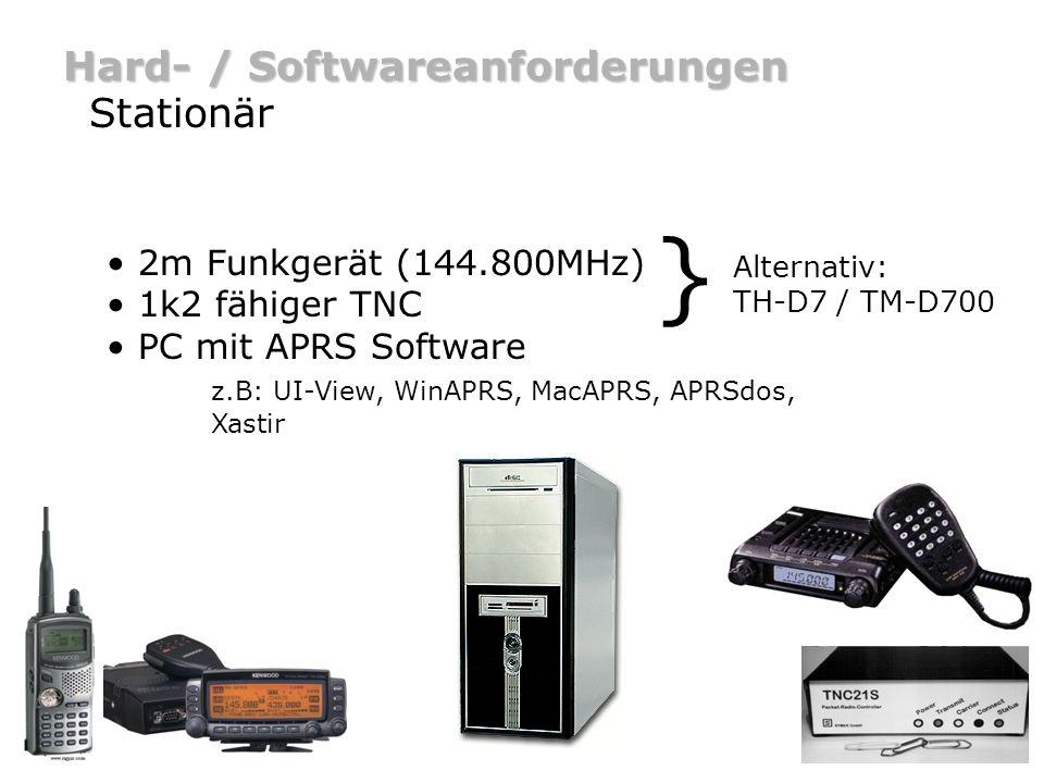 Hard- / Softwareanforderungen Mobil – nur Senden von Positionsbaken GPS Empfänger 2m Funkgerät (144.800MHz) APRS Tracker z.B: TinyTrack, AATIS APRS Bausatz, 1k2 TNC mit TAPR Firmware, etc.