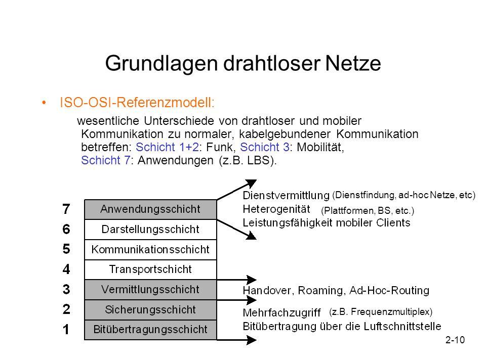 2-11 Mobilfunk in Deutschland Mobilfunk der 1.