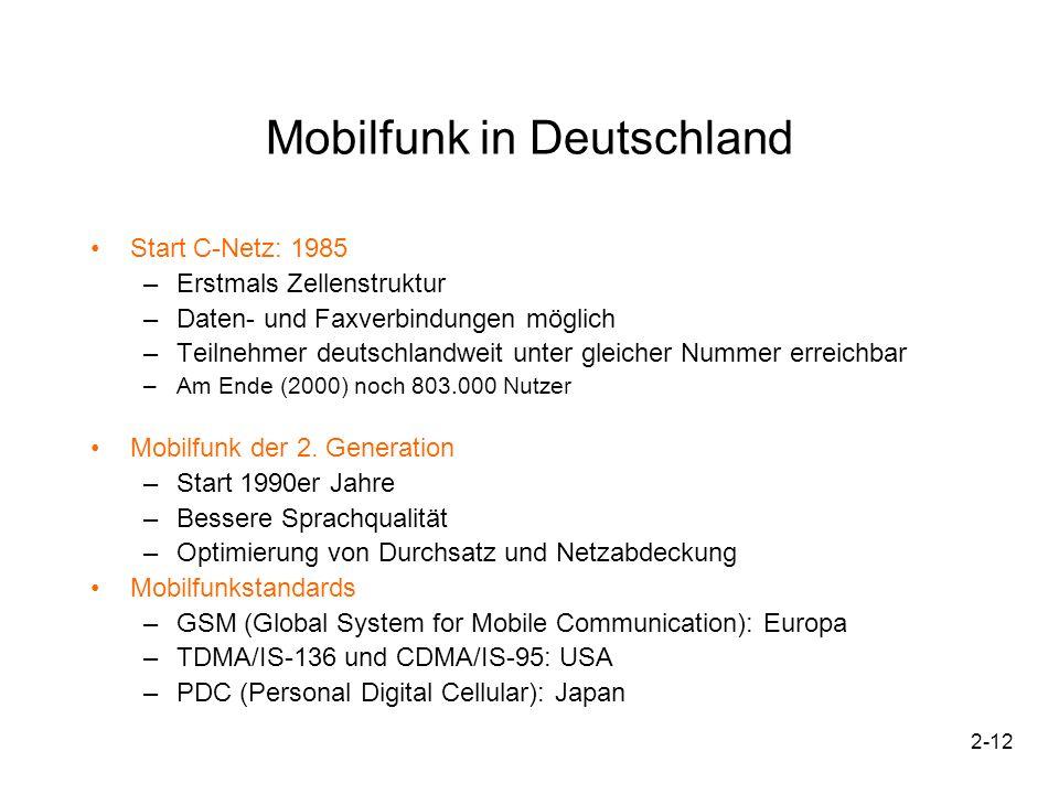 2-13 GSM Entstehung –urspr.