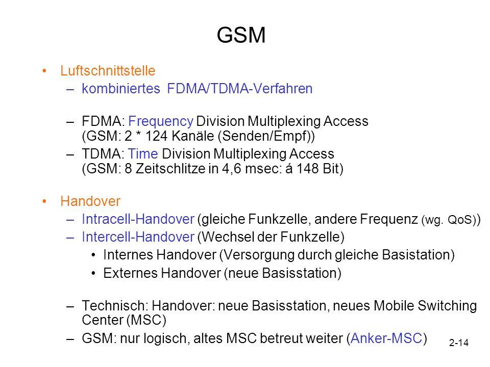 2-15 GSM Roaming –2 Bedeutungen: a) Fähigkeit eines Mobilfunknetzes jedem Teilnehmer mobile Kommunikation standortunabhängig zu ermöglichen; also Anrufer und Angerufener zu sein und b) –Hier: In Erweiterung zum Handover: Möglichkeit, zwischen verschiedenen Netzen zu wechseln, ohne jeweils eigenen Nutzungsvertrag zu besitzen (Roamingabkommen der Betreiber untereinander notwendig) (in GSM: Neueinwahl nötig, keine Gesprächsmitnahme!) HSCSD, GPRS, EDGE –Anfänglich nur für Sprache ausgelegt, deshalb Datenübertragung problematisch –(Verbindungsdauer nicht übertragene Datenmenge wird abgerechnet) –Entwicklung neuer Datendienste, die auf GSM aufsetzen und effektivere Datenübertragung ermöglichen: HSCSD: bündelt mehrere Kanäle (noch leitungsorientiert) GPRS: paketorientierte Datenübertragung EDGE: Weiterentwicklung beider Standards