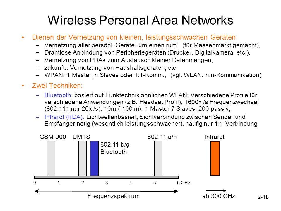 2-19 Bezeichnung Handy, UMTS, WLAN WellenlängeFrequenz 0,9-1,6 GHz, 2 GHz, 5 GHz Radiowellenab 10cmbis 3 GHz Mikrowellen1mm – 30cm1GHz – 300GHz infrarotes Licht / Infrarotstrahlung (IrDA) 750nm – 1mm300GHz – 400THz sichtbares Licht300nm – 750nm400THz – 1PHz ultraviolettes Licht / UV- Strahlung 1nm – 30nm1PHz – 300PHz Röntgenstrahlung0,1pm – 10nm3*10 16 Hz – 3*10 20 Hz Gammastrahlungbis 0,5nmab 6 * 10 17 Hz Frequenzübersicht 0.9 275 RegTP