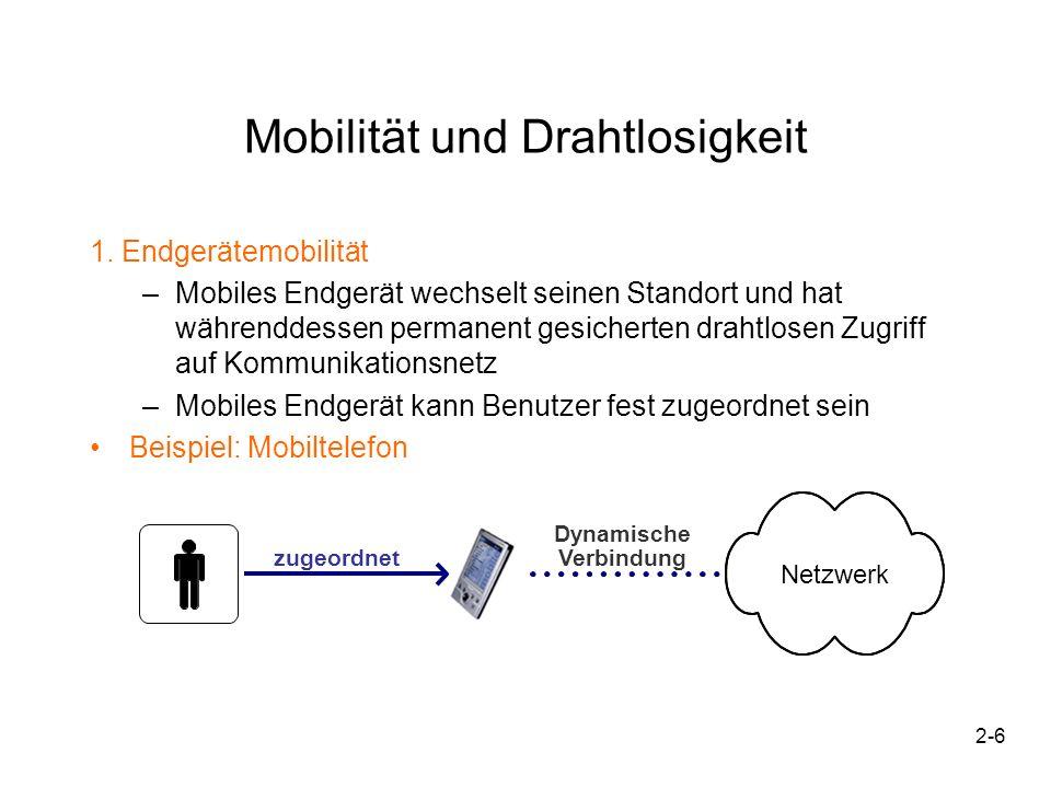 2-7 temporär zugeordnet Permanente DrahtlosverbindungNetzwerk temporär zugeordnet Mobilität und Drahtlosigkeit 2.