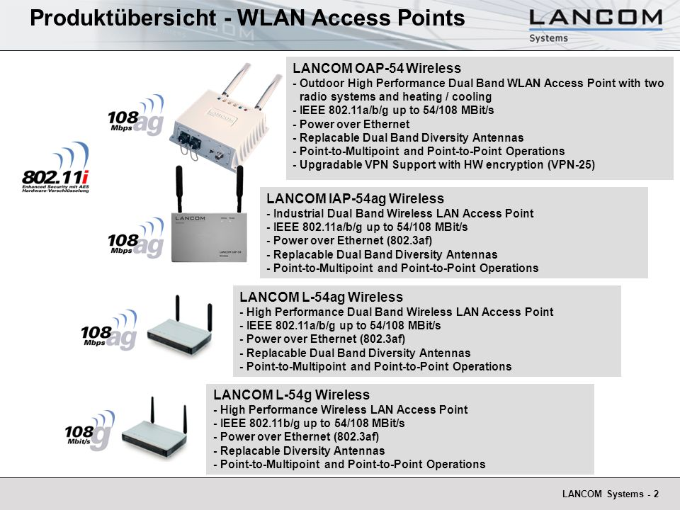 LANCOM Systems - 3 Produktübersicht - WLAN Access Points LANCOM C-54g Wireless - High Performance Wireless LAN Client - IEEE 802.11b/g up to 54/108 MBit/s - Power over Ethernet (802.3af) - Replacable Antenna LANCOM 3550 Wireless - High Performance Dual Band Wireless LAN Access Point - IEEE 802.11a/b/g up to 54/108 MBit/s - Simultaneous operation of 2nd Wirless LAN Card - Power over Ethernet - Replacable Dual Band Diversity Antennas - Point-to-Multipoint and Point-to-Point Operations - High Security WLAN through VPN upgrade (IPsec over WLAN) - Broadband DSL Router with VPN option LANCOM 3550 Wireless UMTS Option - Software Option for LANCOM 3550 (and LANCOM 3050) - For Novatel U530 / U630 UMTS / GPRS Cards - Using UMTS for Internet Access or Backup - 1st.