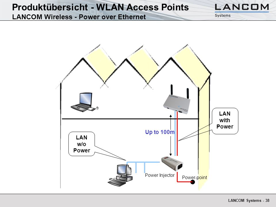 LANCOM Systems - 39 Produktübersicht - AirLancer Client Adapter AirLancer MC-11b - Standard Wireless LAN PCMCIA Card - IEEE 802.11b up to 11 MBit/s AirLancer MC-54ag - 54/108 MBit/s Wireless LAN PC Card - IEEE 802.11b/g up to 11/54 MBit/s - IEEE 802.11a up to 108 MBit/s AirLancer PCI-54ag - 54/108 MBit/s Wireless LAN PCI Card - IEEE 802.11b/g up to 11/54 MBit/s - IEEE 802.11a up to 108 MBit/s AirLancer USB-54ag - USB 2.0 Adapter - IEEE 802.11a - IEEE 802.11g/b