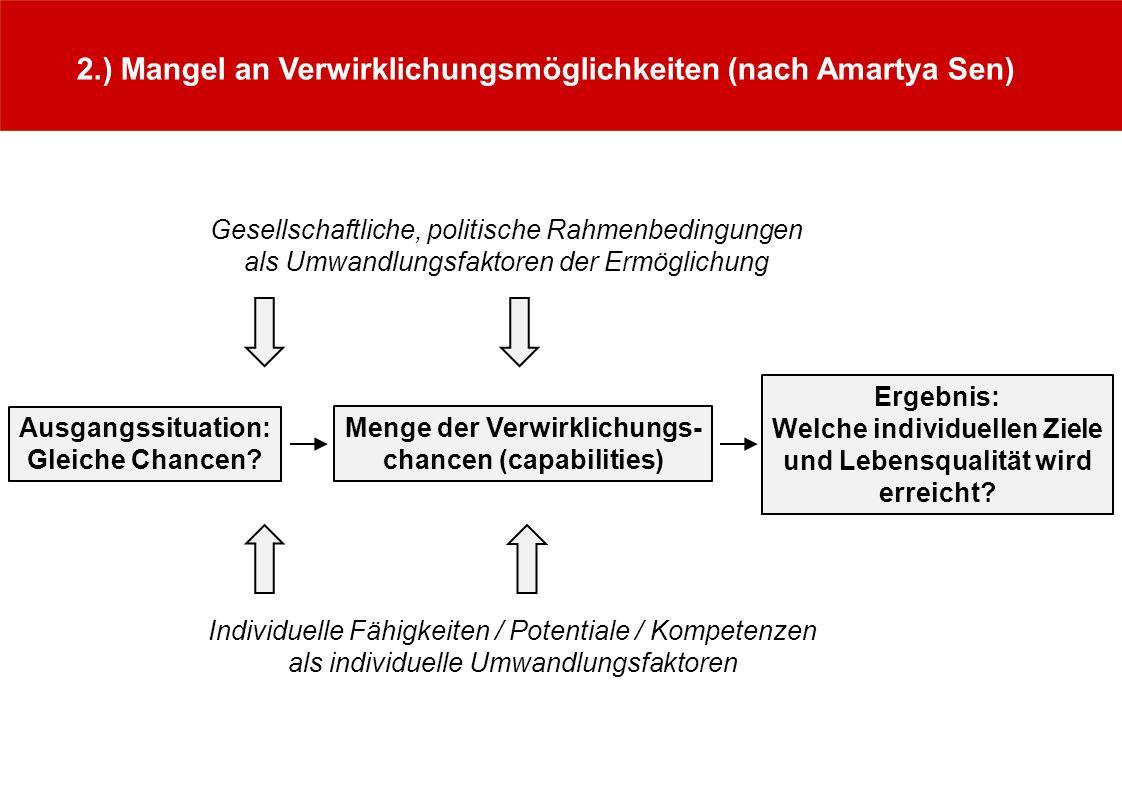 2.) Mangel an Verwirklichungsmöglichkeiten (nach Amartya Sen) Ergebnis: Welche individuellen Ziele und Lebensqualität wird erreicht.