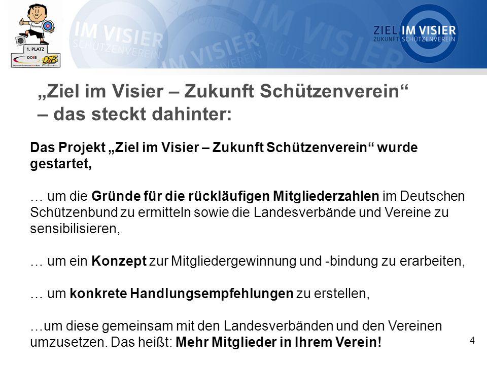 5 Ziel im Visier – Zukunft Schützenverein – unsere Ausgangssituation Seit dem Jahr 2000 nimmt die Zahl der Mitglieder langsam, aber stetig ab.