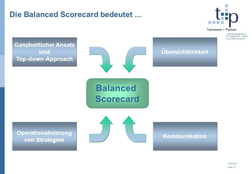 28.03.2014 Folie: 22 Tammena + Partner Unternehmensberatung für Management, Logistik und Controlling GmbH Die Balanced Scorecard bedeutet...