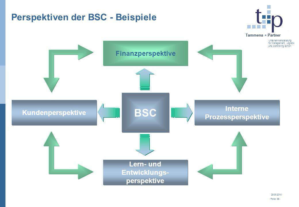 28.03.2014 Folie: 36 Tammena + Partner Unternehmensberatung für Management, Logistik und Controlling GmbH Beispiel zur Finanz-Perspektive