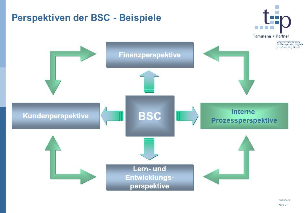 28.03.2014 Folie: 38 Tammena + Partner Unternehmensberatung für Management, Logistik und Controlling GmbH Beispiel zur Prozessperspektive