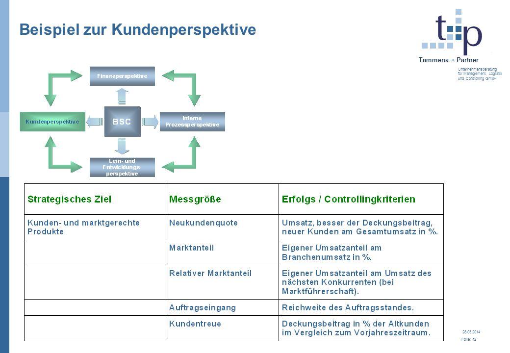 28.03.2014 Folie: 43 Tammena + Partner Unternehmensberatung für Management, Logistik und Controlling GmbH 3.