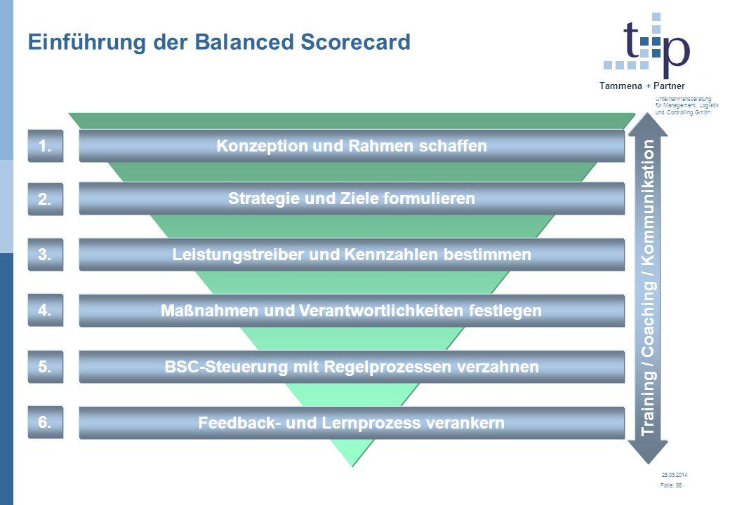28.03.2014 Folie: 57 Tammena + Partner Unternehmensberatung für Management, Logistik und Controlling GmbH Vielen Dank für Ihre Aufmerksamkeit.