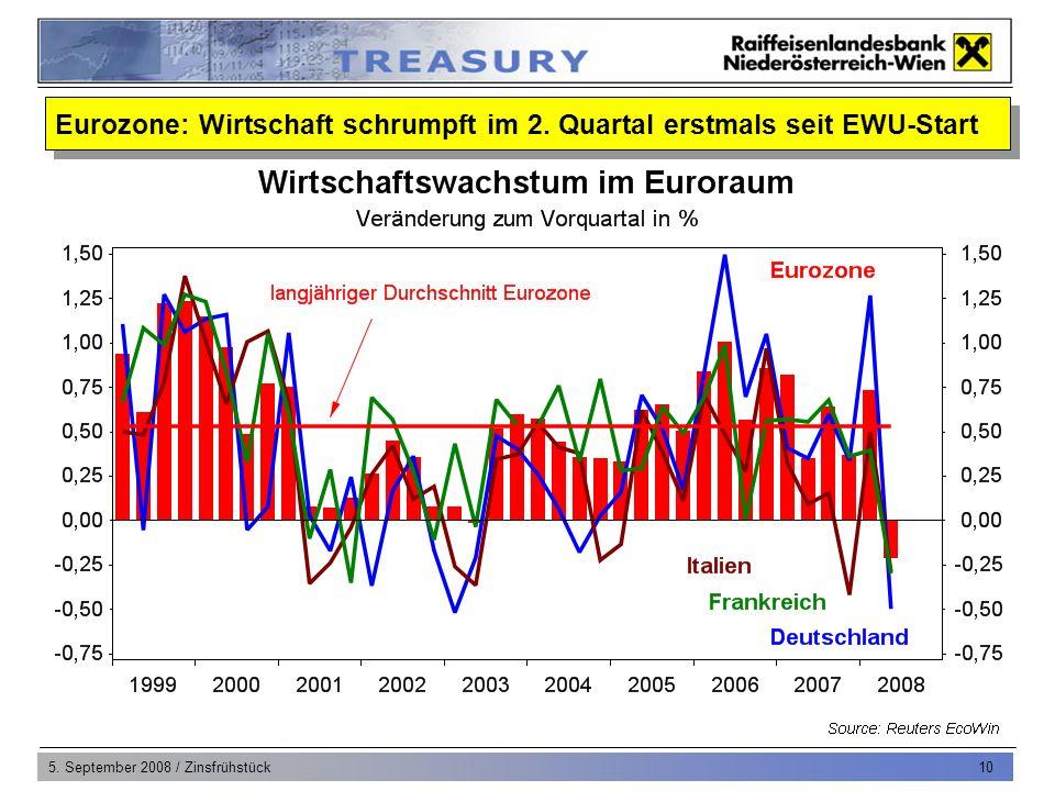 5. September 2008 / Zinsfrühstück 11 Wachstum könnte auch im 3. Quartal negativ sein Rezession!?