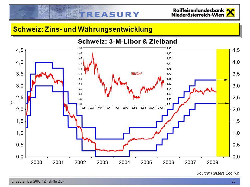 5.September 2008 / Zinsfrühstück 21 Treasury - Produktideen Treasury - Produktideen Mag.