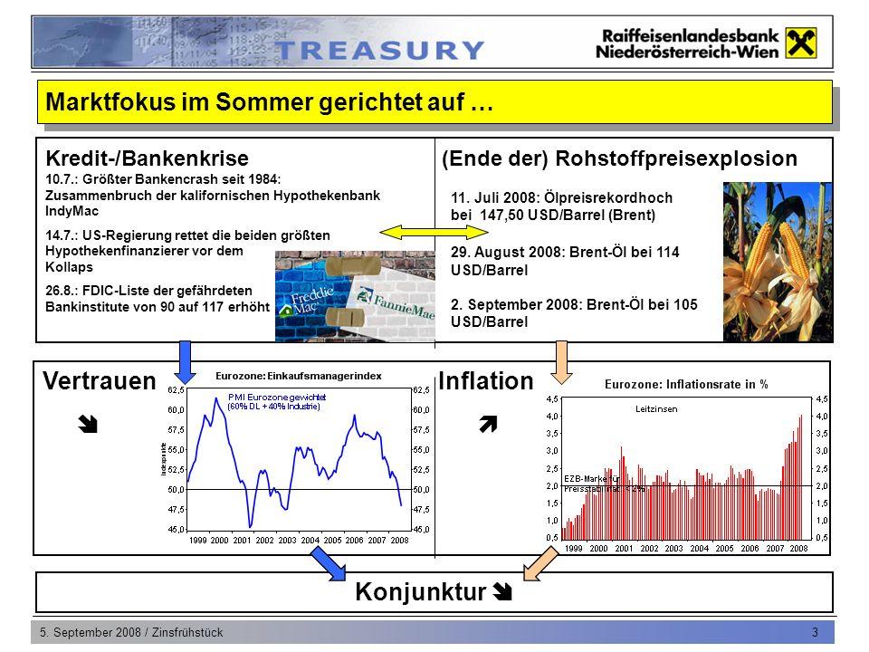 5.September 2008 / Zinsfrühstück 4 Finanzkrise: Weltweite Abschreibungen überschreiten 500 Mrd.