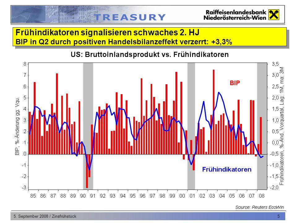 5. September 2008 / Zinsfrühstück 6 US-Immobiliendaten: Stabilisierung auf Mehrjahrestiefs