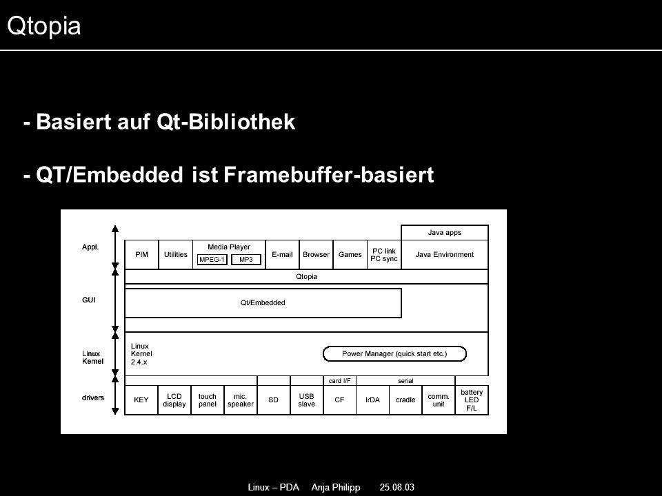 Linux – PDA Anja Philipp 25.08.03 - Kommuniziert über Grafikhardware - Qt-Embedded Bibliothek ist dynamisch - PIM besteht aus Adressbuch, Kalender und To-Do Liste - XML-Datenbank - - Fehlerhafter Kalender - - viele Applikationen schon vorinstalliert - Eingabemöglichkeiten Qtopia