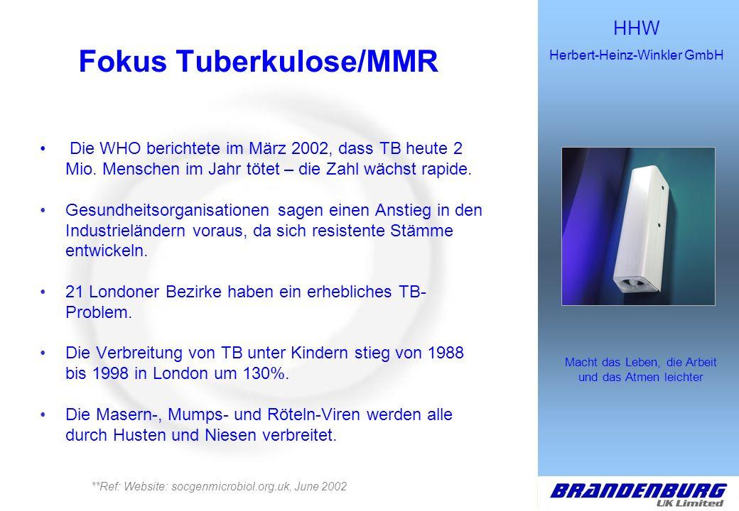 HHW Herbert-Heinz-Winkler GmbH Macht das Leben, die Arbeit und das Atmen leichter NAHRUNGSMITTELINDUSTRIE