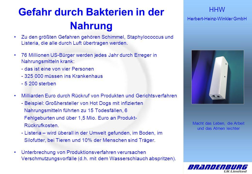 HHW Herbert-Heinz-Winkler GmbH Macht das Leben, die Arbeit und das Atmen leichter Fakten: Listeria Listeria monocytogenes Resistent gegen hohe und niedrige Temperaturen.