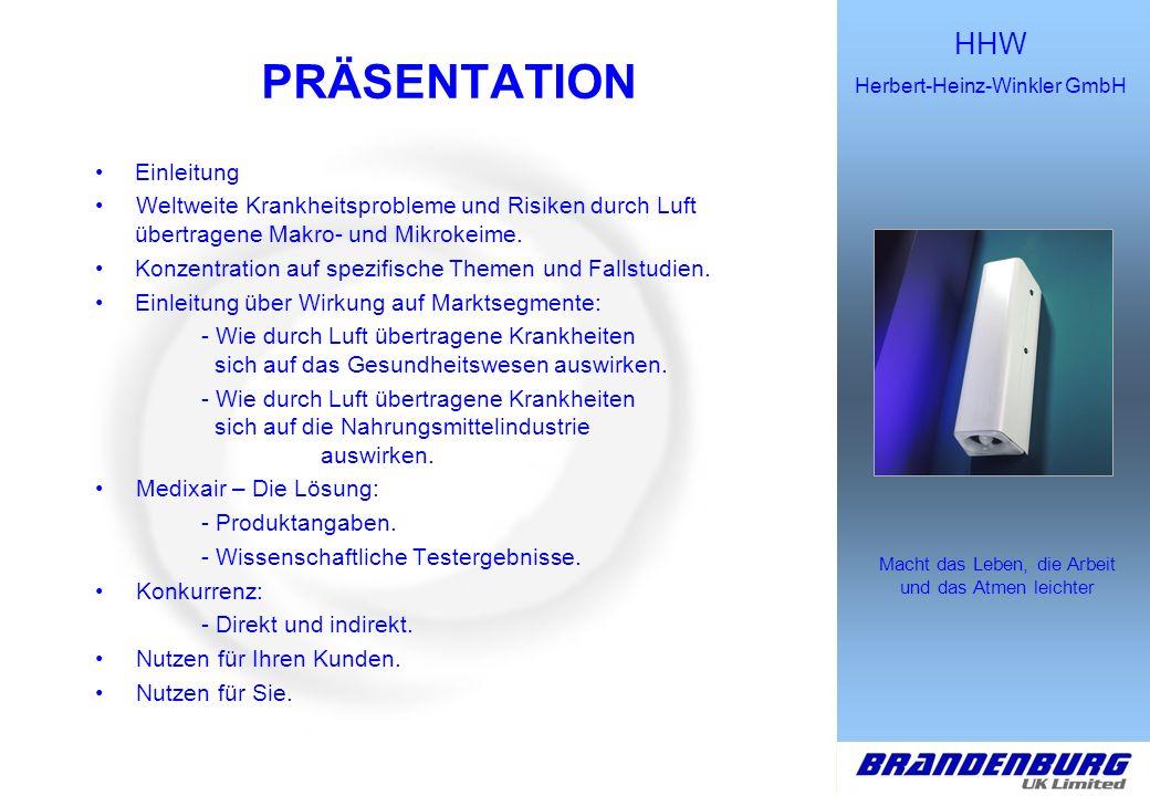 HHW Herbert-Heinz-Winkler GmbH Macht das Leben, die Arbeit und das Atmen leichter Luftsterilisierung – Was geht Sie das an.