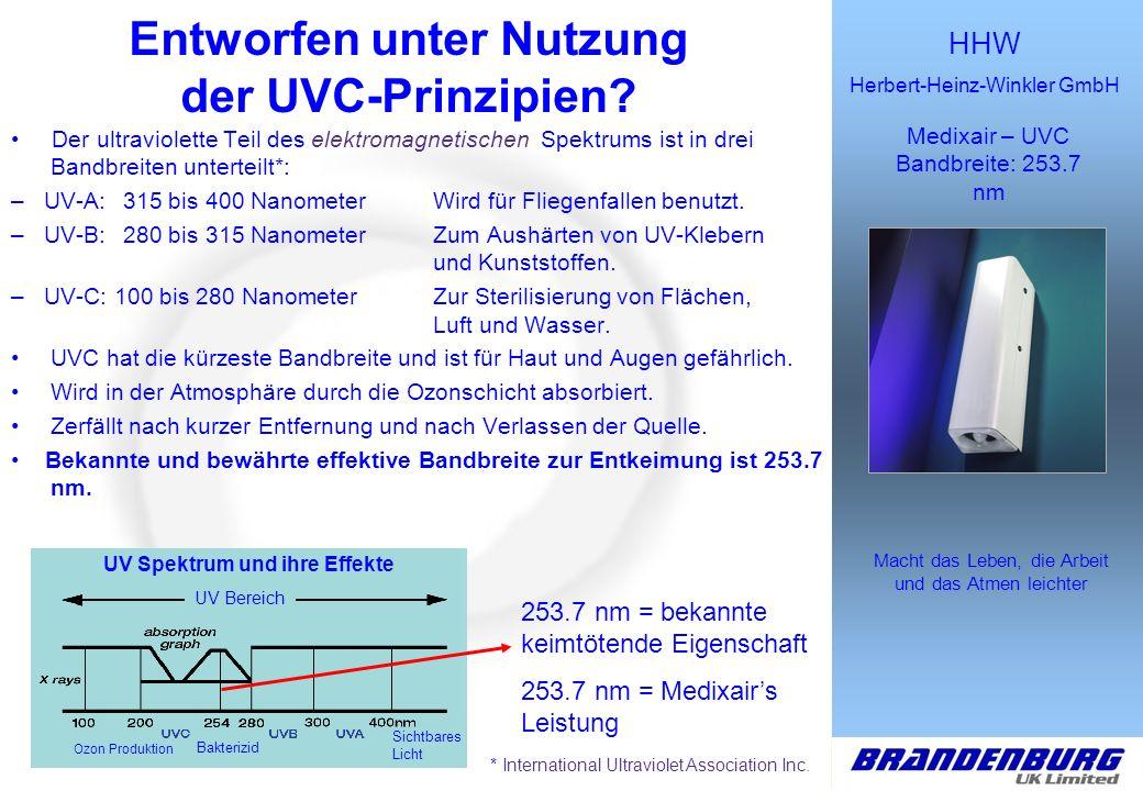 HHW Herbert-Heinz-Winkler GmbH Macht das Leben, die Arbeit und das Atmen leichter Wie funktioniert UVC .