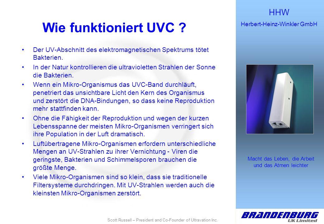 HHW Herbert-Heinz-Winkler GmbH Macht das Leben, die Arbeit und das Atmen leichter Medixair – Das patentierte Produkt UVC zerfällt extrem schnell, wenn es die Röhre verlassen hat.