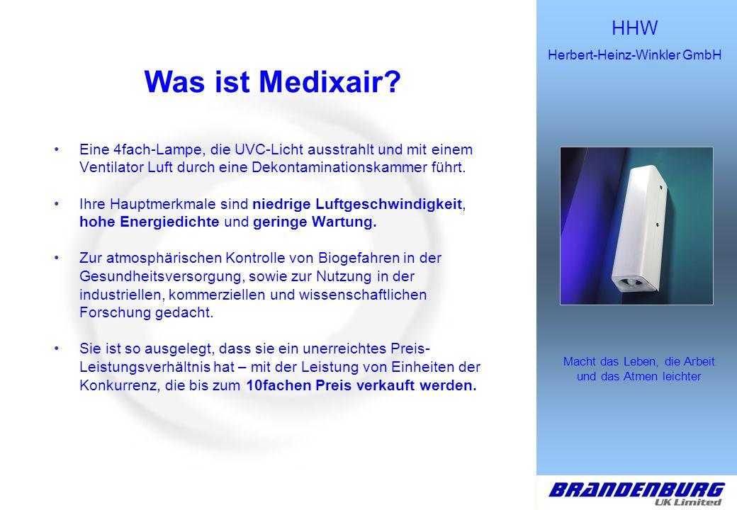HHW Herbert-Heinz-Winkler GmbH Macht das Leben, die Arbeit und das Atmen leichter Wie funktioniert Medixair.